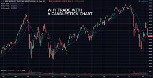 The Importance Of Candlestick Charting For Profitable