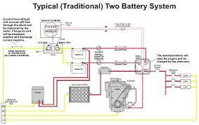 battery volt gauge wiring diagram wiring diagram and schematic troubleshooting teleflex voltmeter gauges sender battery fuel gauge wiring diagram