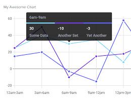 Svg Chart