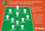 C.u.p. Ottoman Empire