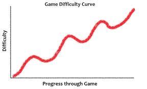 Adam Heine Charts And Statistics