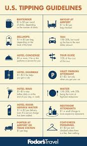 How To Tip When Traveling Around The World Travel Around