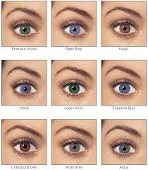 Eyeliner Chart How To Chose The Correct Color Eyeliner And Eyeshadow To