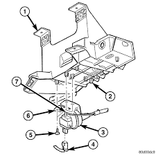 2001 oldsmobile alero fuse box location wiring diagram and 2001 suzuki xl7 fuse box location 2001 Suzuki Xl7 Fuse Box Location 01 pontiac grand am thermostat location together with pt cruiser ac low pressure switch location further