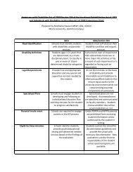 Ideia And Section 504 Comparison Chart United Independent