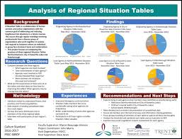 Research Tables Project Spotlight Analysis Of Regional Situation Tables