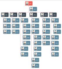 Enterprise Chart Free Large It Enterprise Org Chart Template