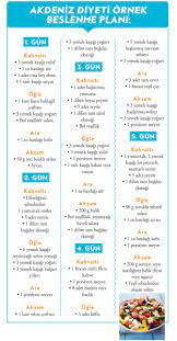 Ketojenik, aralıklı oruç, fleksitaryen ve Akdeniz diyeti: En sağlıklı diyet  hangisi?