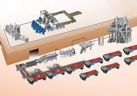 Tomato Sauce Production Flow Chart Experienced Supplier Of Tomato Paste Processing Plant Tomato