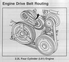 belt zara images drive belt diagram3 drive belt diagram