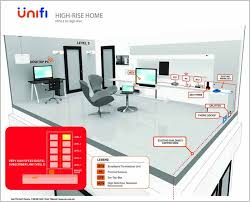 tm unifi fibre broadband installation guides unifi fibre broadband installation guides high rise home