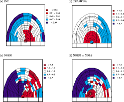 Figure 5 From A Spatial Analysis Of Basketball Shot Chart