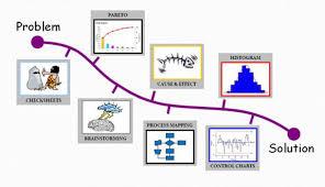 7 Qc Tools Control Charts Problem Solving Techniques 7 Qc Tools Business Consultant