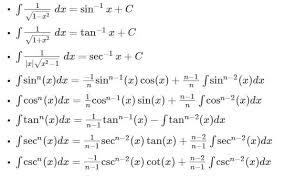Basic Integration Formulas List Of Integral Formulas