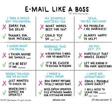 Discovers This Handy Chart Tonight To Email Like A Boss