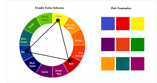 ... Triadic Color Scheme Examples  Download Image