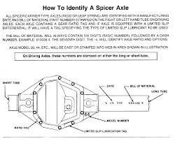 Dana Differential Identification Chart Technical Help