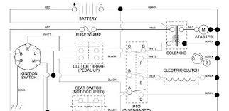 briggs vanguard wiring diagram schematics and wiring diagrams teseh v twin wiring diagram diagrams and schematics