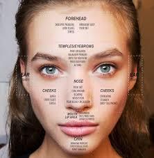 acne voorhoofd oorzaak