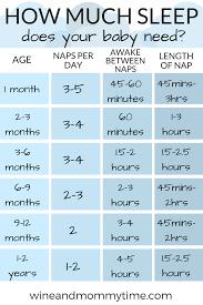 Sleep Training Schedule Making Wineandmommytime Com Baby Baby
