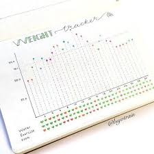 Weight Loss Tracking Online Weight Loss Chart Pdf Weight Tracker Allaboutthehouse Printablesthe