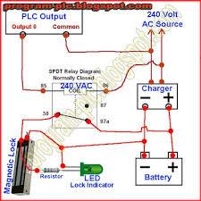 plc wiring diagram guide plc image wiring diagram plc sensor wiring diagram tractor repair wiring diagram on plc wiring diagram guide
