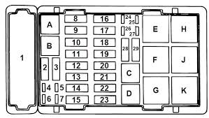 ford e series e 350 e350 1997 fuse box diagram auto genius ford e series e 350 fuse box power distribution box
