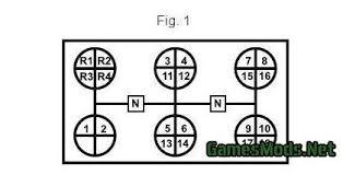 18 Speed Shift Pattern Best 48 Speed Road Ranger Mod H Shift GamesModsnet FS48 CNC FS48
