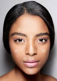 face mapping can it work to improve