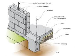 basement wall design. Delighful Wall Cmu Block Design Plans  Google Search  Block Wall Details Pinterest  Slab Foundation Masonry Wall And Concrete Inside Basement Design M