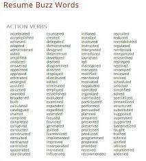 words to use in resume to describe yourself formidable power
