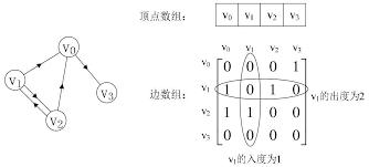 图 - 图1