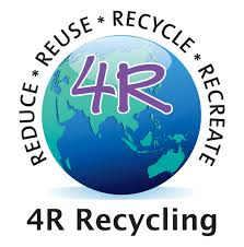 Recycling 4r Recycle Reduce Reuse Recycle And Recreate Home
