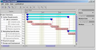 Time And Activity Charts In Jviews Gantt