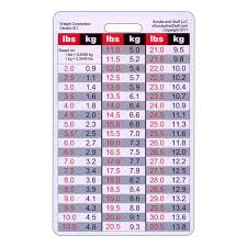 Buy Weight Conversion Chart General Range Vertical Badge Id