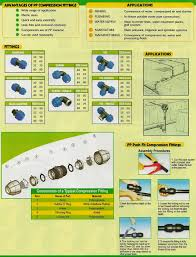 pression Pipe Fittings Specifications