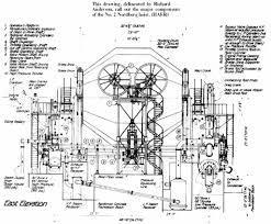 Hoist Drum Design No 2911 Quincy Mine Hoist