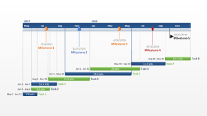 project management chart template gantt chart template collection
