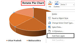 Rotate Pie Chart In Excel How To Rotate Pie Chart In Excel