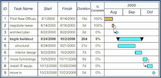 Daily Work Schedule Templates Elegant Work Order Tracking Template