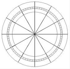 Blank Astrology Chart Forms 189 Best Astro Diy Images Astrology Astrology Chart