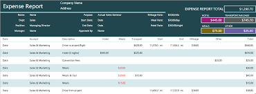 Expense Report Spreadsheets The 7 Best Expense Report Templates For Microsoft Excel