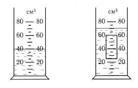 Итоговая контрольная работа по физике в классе физика тесты 1 35см3 2 25см3 3 40см3 4 30см3