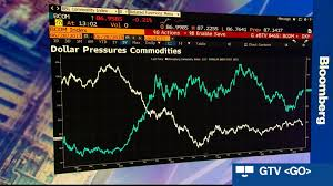 Dollar Trade Help To Put The Squeeze On Commodities Bloomberg