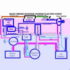 loncin 110cc engine wiring wiring diagram for you • 125cc chinese atv wiring diagram sunl 4 wheeler wiring kazuma 110cc engine 110cc loncin piston