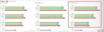 Multi Gpu Technology Analysis Nvidia Sli And Amd Crossfire