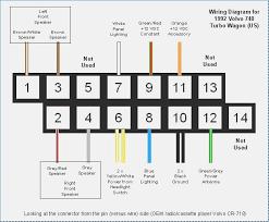 volvo c70 stereo wiring diagram schematics diagram 1995 volvo 850 stereo wiring auto electrical wiring diagram 8 pin mini din pinout volvo