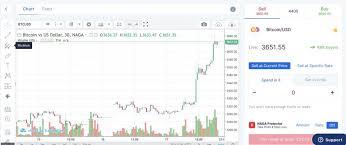 Naga Trader Social Trading Platform Review 2019 Chainbits