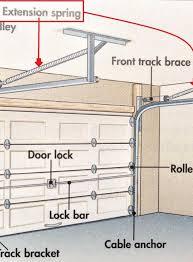 Garage Door Pulley Wheels Mr Garage Door Roller Replacement Garage ...