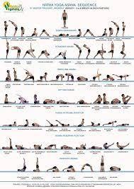 Basic Yoga Poses Chart Image Result For Free Printable Hatha Yoga Poses Chart
